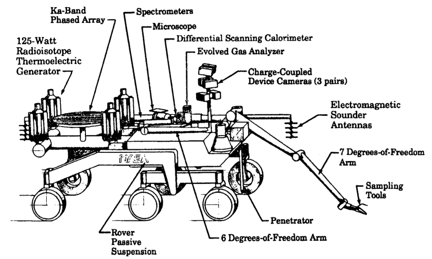 Nuclear Powered Long Range Mars Rover From the SEI Era